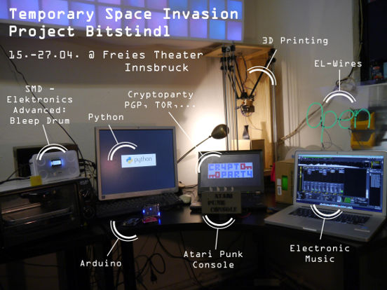 Temporary Space Invasion - Project Bitstindl